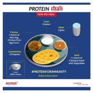 Non Veg protein Thali