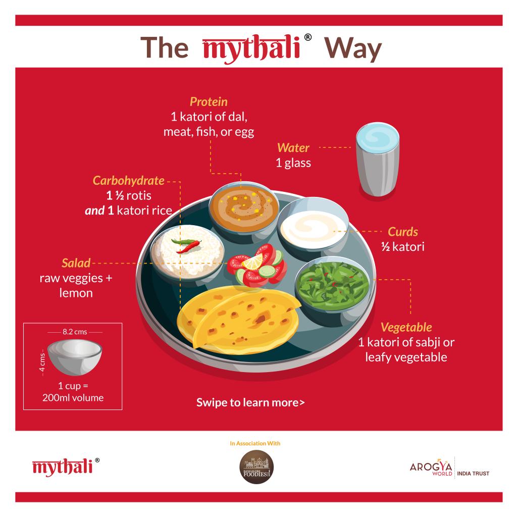 The MyThali Way
