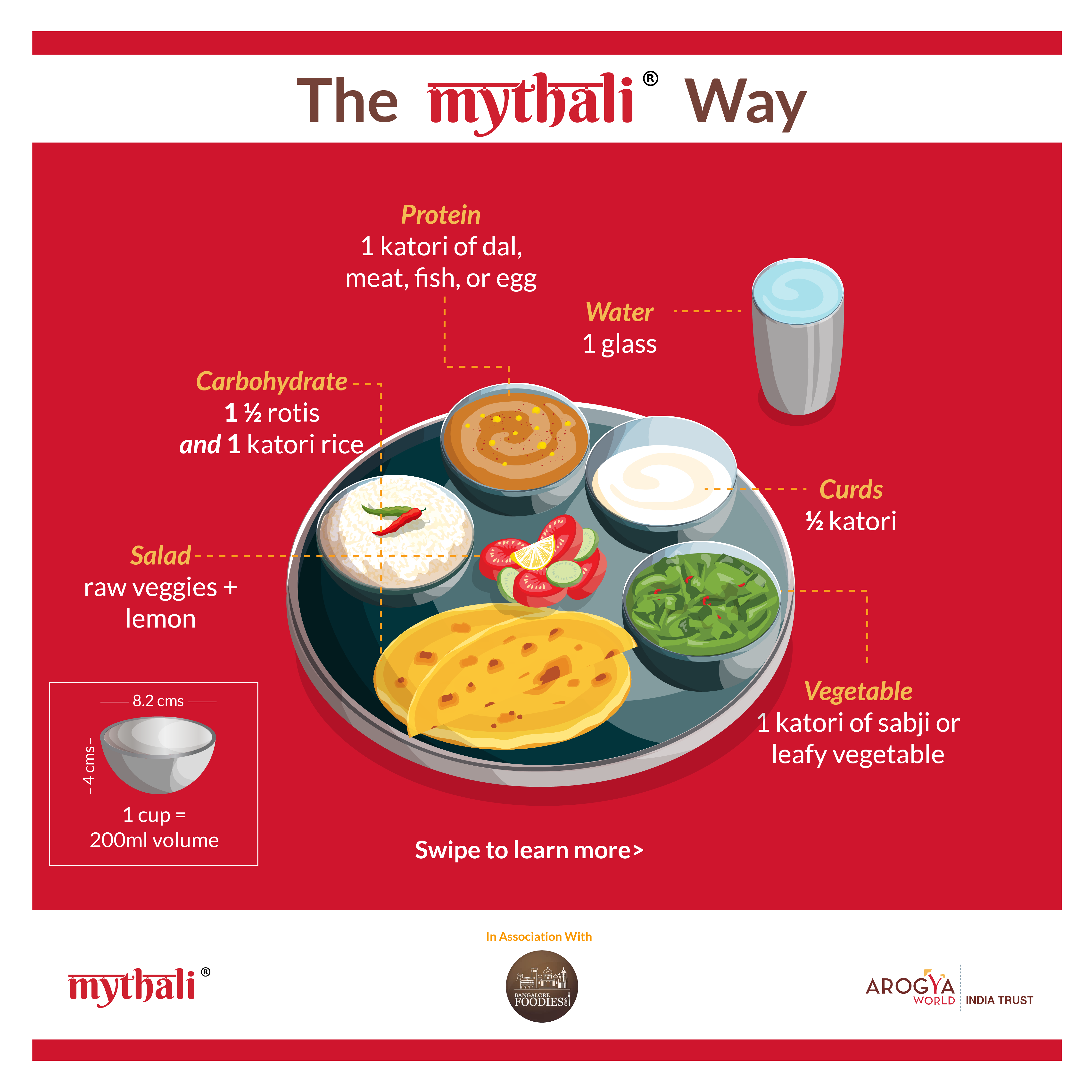 The MyThali Way